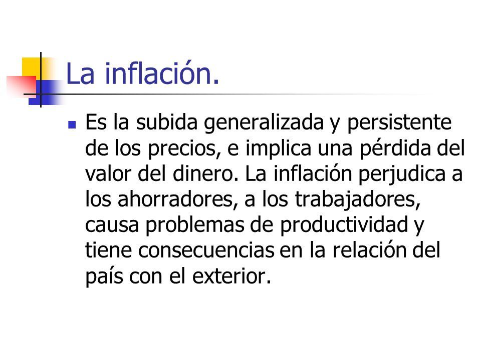 La inflación.