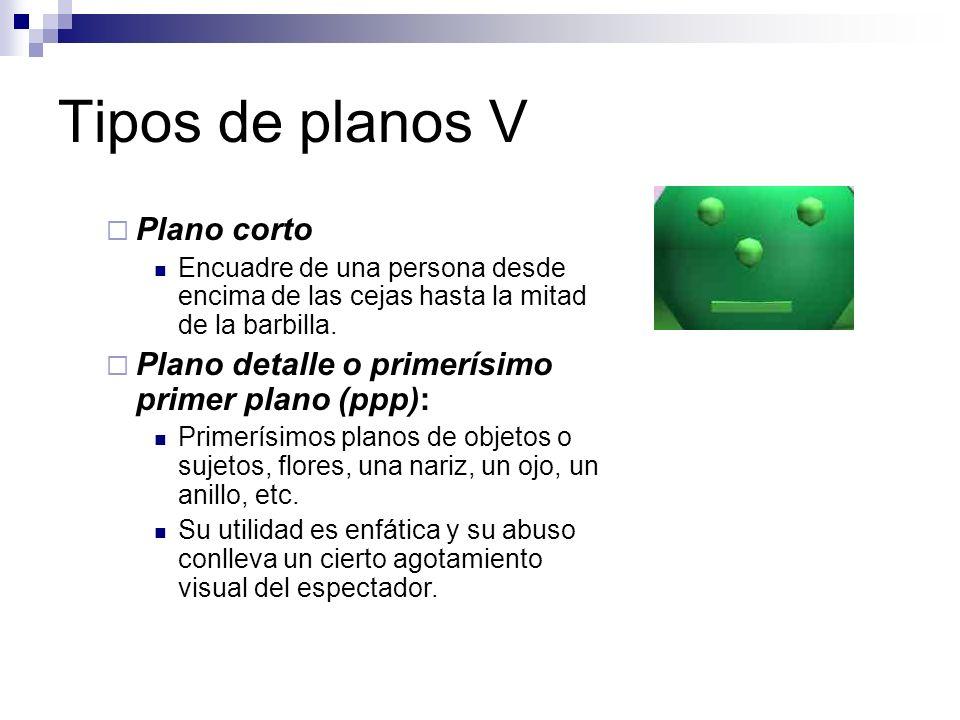 Tipos de planos V Plano corto