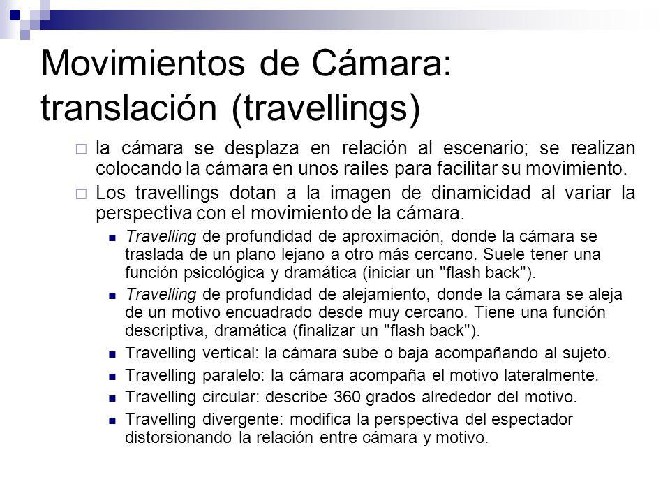 Movimientos de Cámara: translación (travellings)