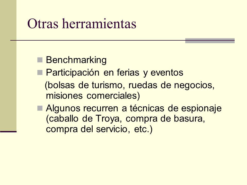Otras herramientas Benchmarking Participación en ferias y eventos