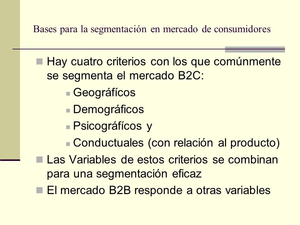 Bases para la segmentación en mercado de consumidores