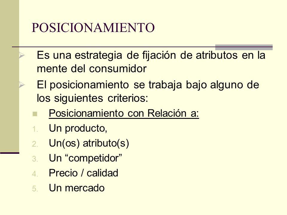 POSICIONAMIENTO Es una estrategia de fijación de atributos en la mente del consumidor.