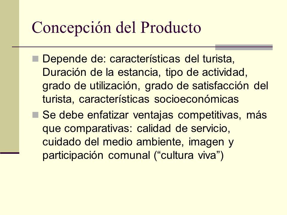 Concepción del Producto