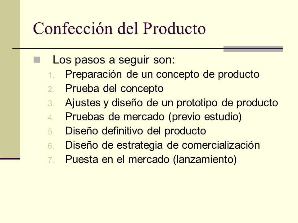 Confección del Producto