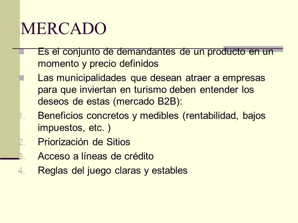 MERCADO Es el conjunto de demandantes de un producto en un momento y precio definidos.