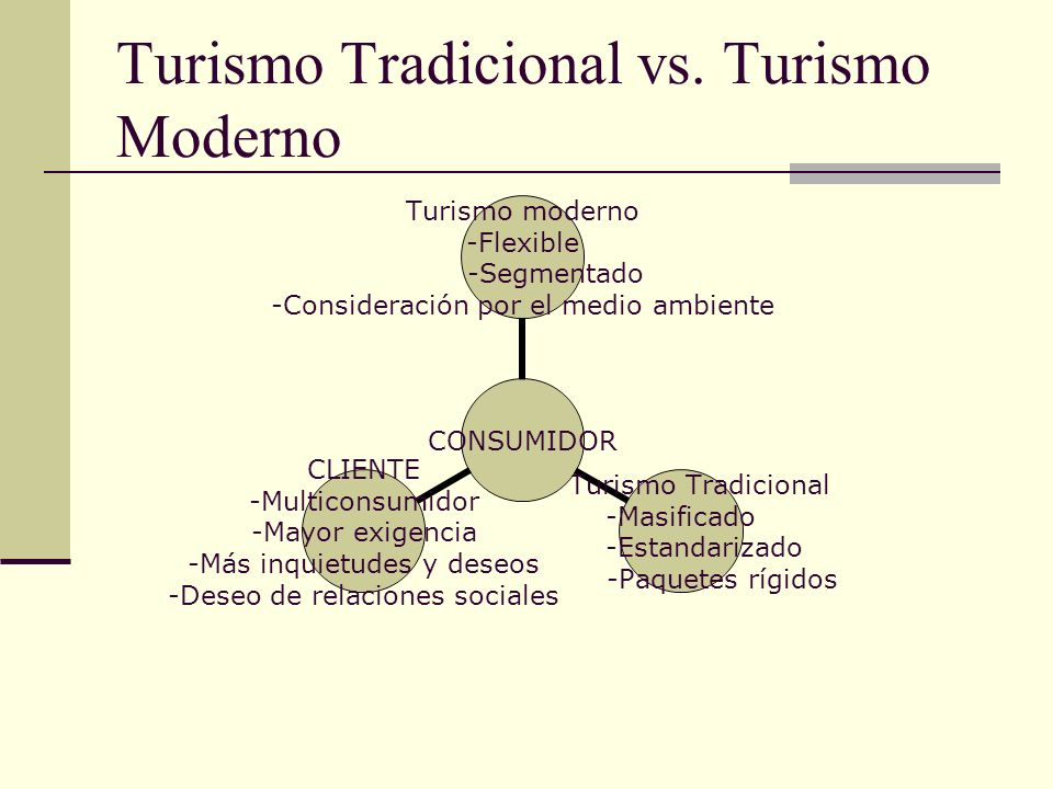 Turismo Tradicional vs. Turismo Moderno