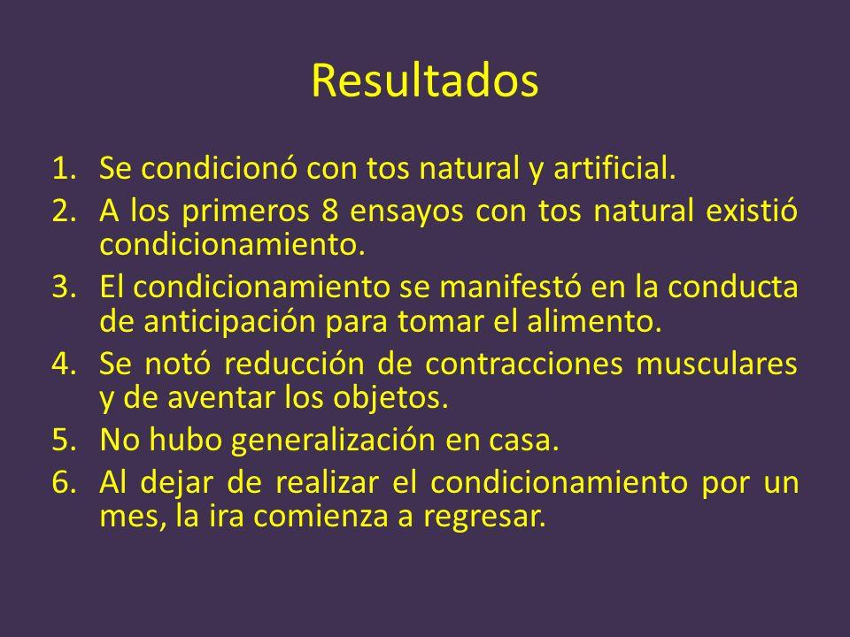 Resultados Se condicionó con tos natural y artificial.