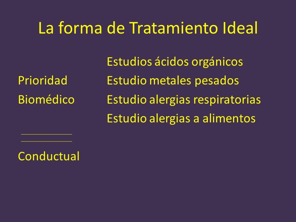 La forma de Tratamiento Ideal