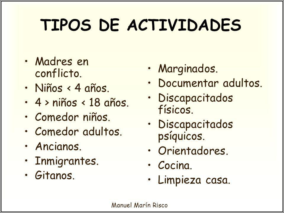 TIPOS DE ACTIVIDADES Madres en conflicto. Marginados.
