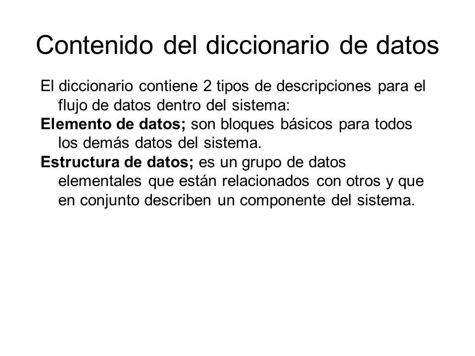 Contenido del diccionario de datos