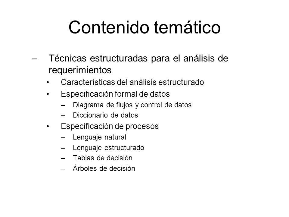 Contenido temático Técnicas estructuradas para el análisis de requerimientos. Características del análisis estructurado.