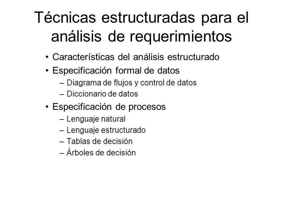 Técnicas estructuradas para el análisis de requerimientos