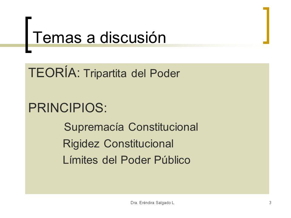 Temas a discusión TEORÍA: Tripartita del Poder PRINCIPIOS: