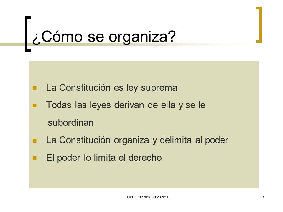 ¿Cómo se organiza La Constitución es ley suprema