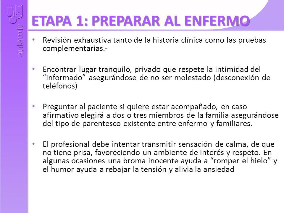 ETAPA 1: PREPARAR AL ENFERMO
