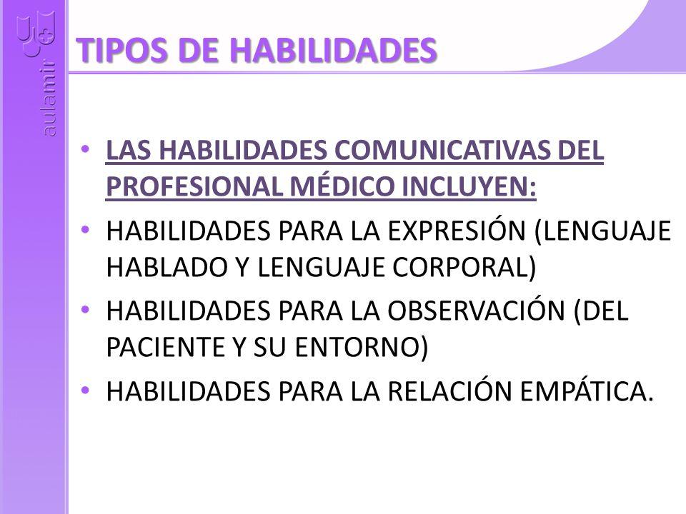 TIPOS DE HABILIDADESLAS HABILIDADES COMUNICATIVAS DEL PROFESIONAL MÉDICO INCLUYEN: