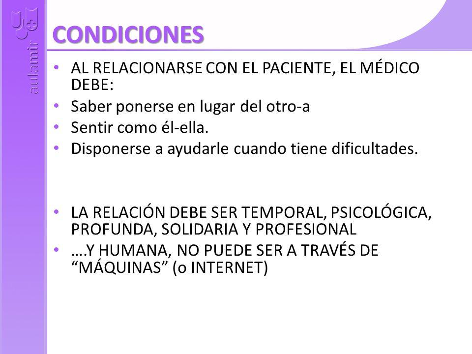 CONDICIONES AL RELACIONARSE CON EL PACIENTE, EL MÉDICO DEBE: