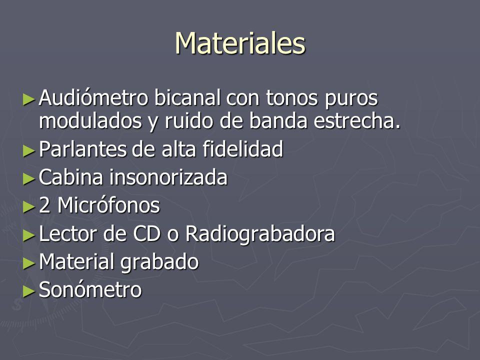 Materiales Audiómetro bicanal con tonos puros modulados y ruido de banda estrecha. Parlantes de alta fidelidad.