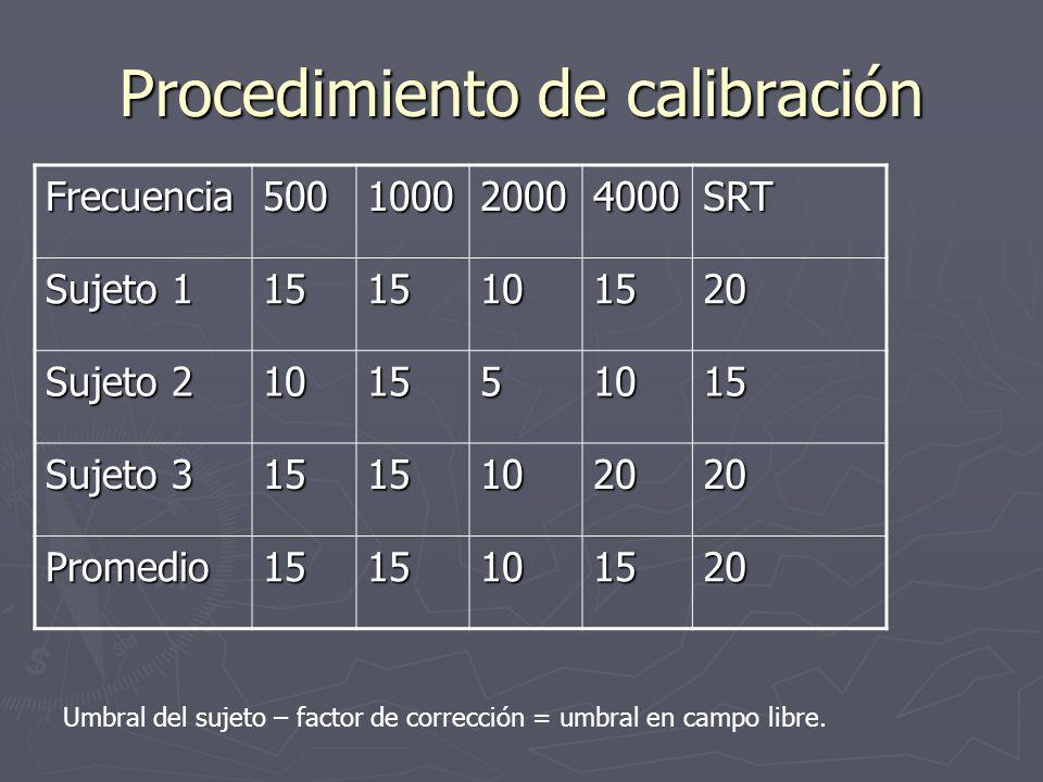Procedimiento de calibración