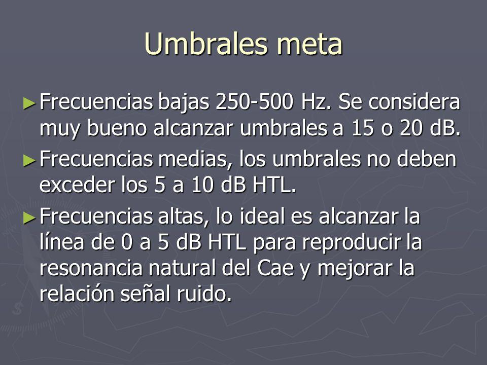 Umbrales metaFrecuencias bajas 250-500 Hz. Se considera muy bueno alcanzar umbrales a 15 o 20 dB.