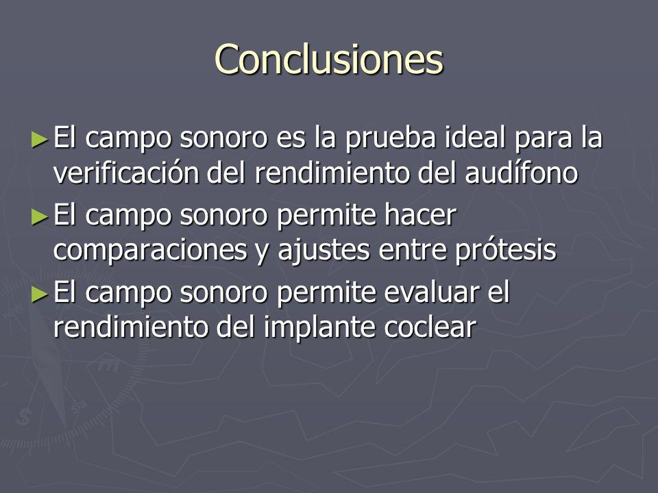 Conclusiones El campo sonoro es la prueba ideal para la verificación del rendimiento del audífono.