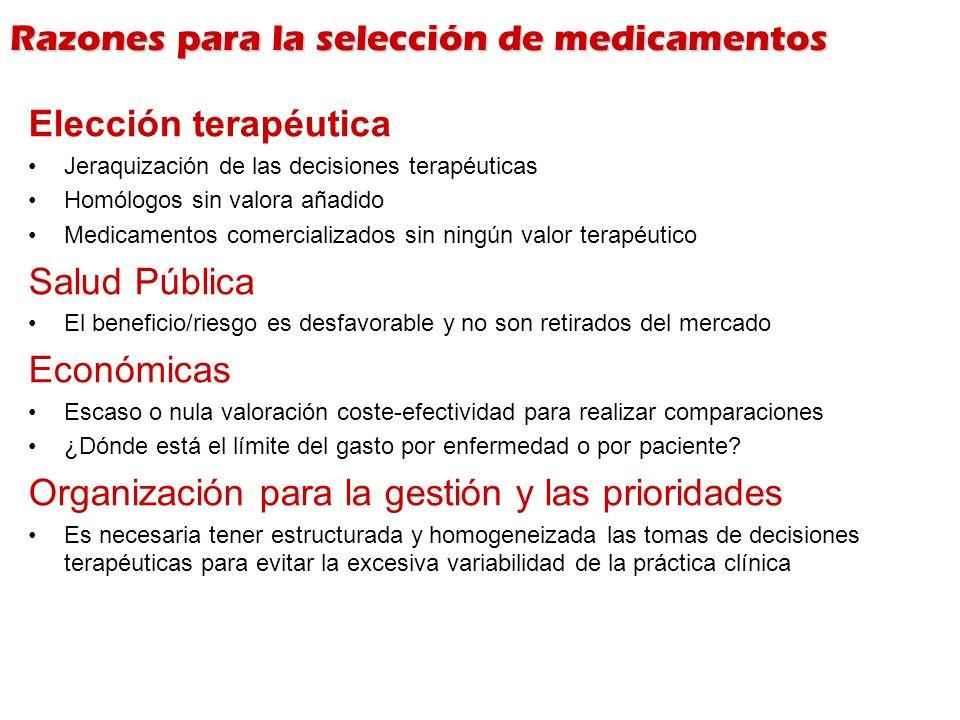 Razones para la selección de medicamentos