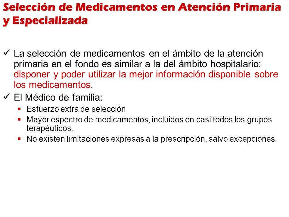 Selección de Medicamentos en Atención Primaria y Especializada