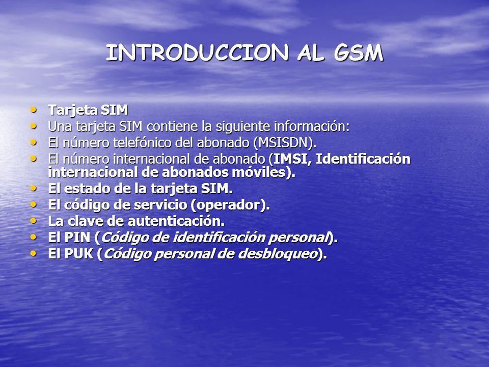 INTRODUCCION AL GSM Tarjeta SIM