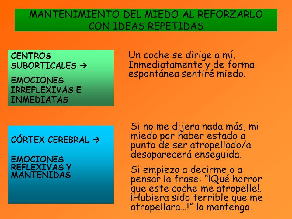 MANTENIMIENTO DEL MIEDO AL REFORZARLO CON IDEAS REPETIDAS
