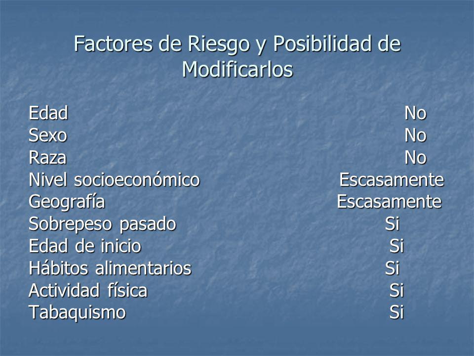 Factores de Riesgo y Posibilidad de Modificarlos