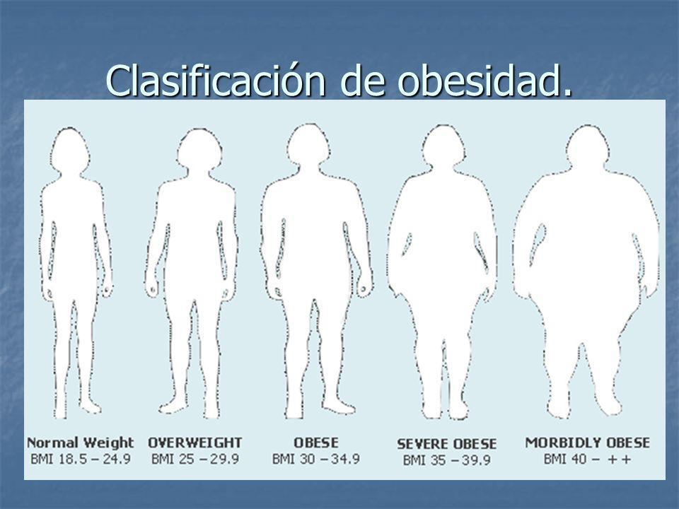 Clasificación de obesidad.