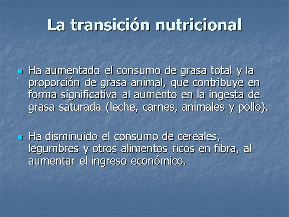 La transición nutricional