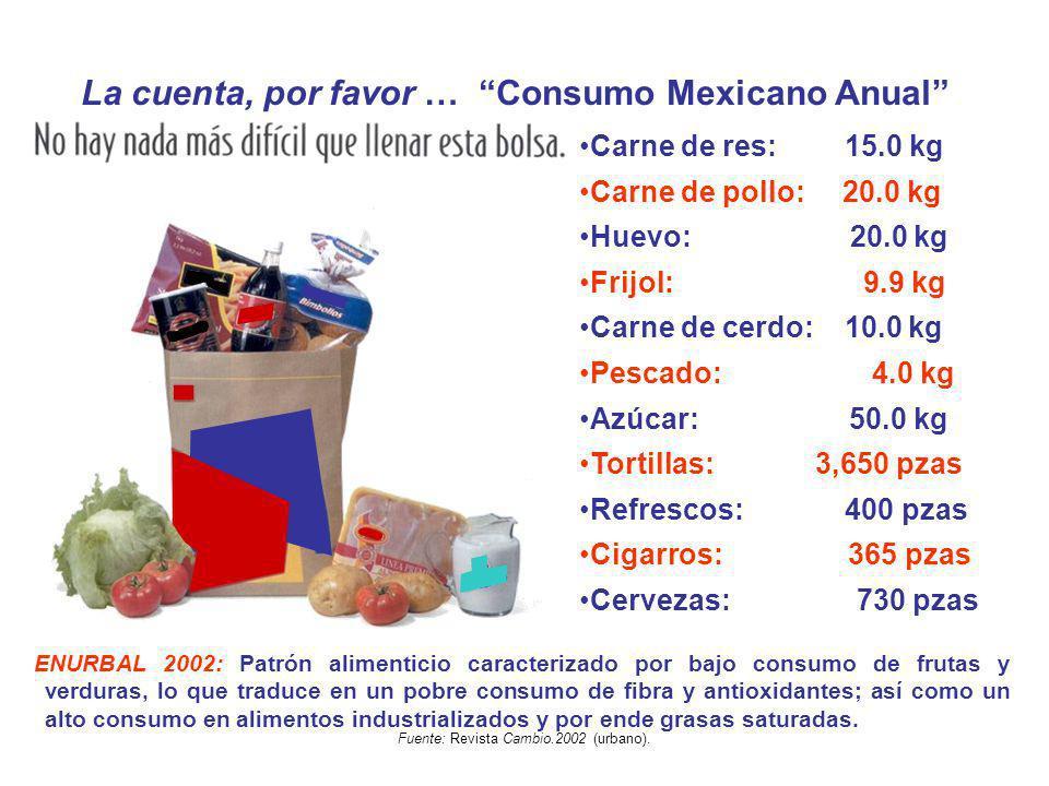 Fuente: Revista Cambio.2002 (urbano).