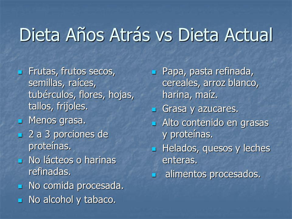 Dieta Años Atrás vs Dieta Actual