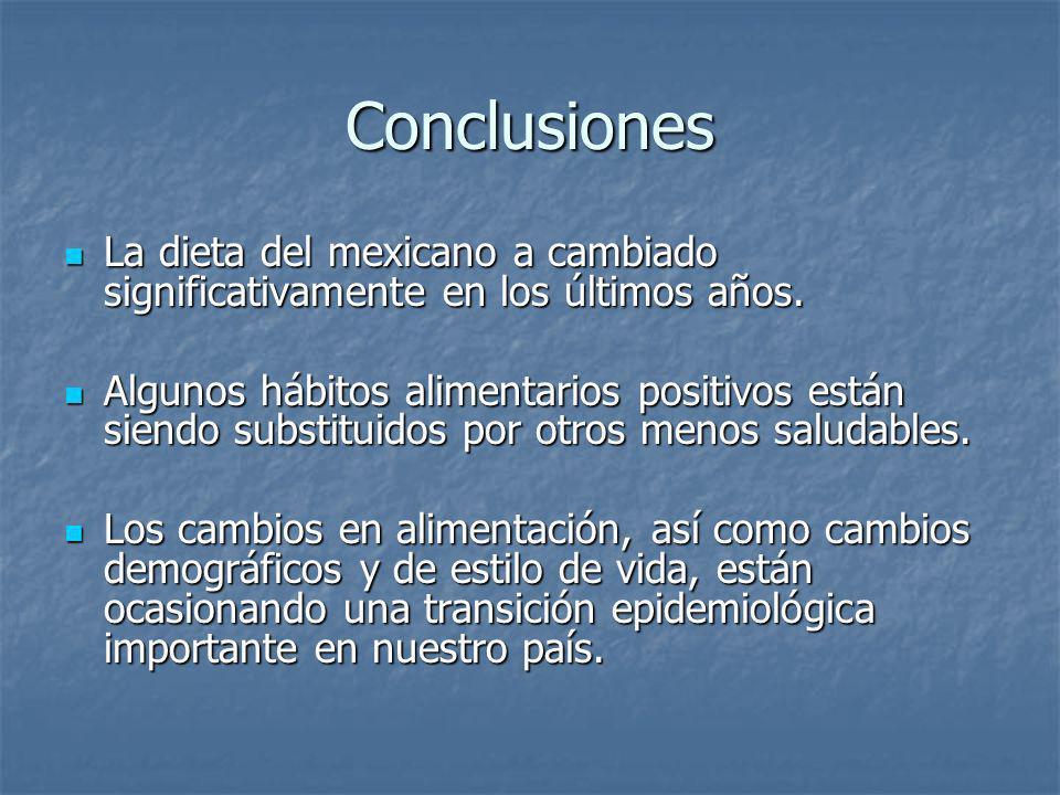 Conclusiones La dieta del mexicano a cambiado significativamente en los últimos años.