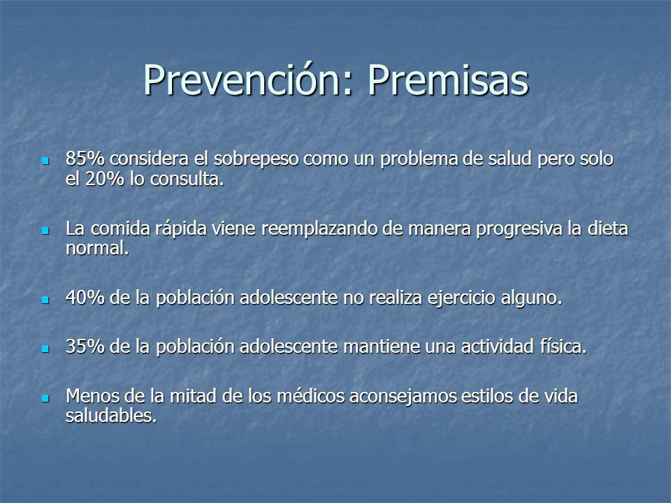 Prevención: Premisas 85% considera el sobrepeso como un problema de salud pero solo el 20% lo consulta.