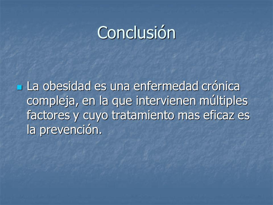 Conclusión La obesidad es una enfermedad crónica compleja, en la que intervienen múltiples factores y cuyo tratamiento mas eficaz es la prevención.