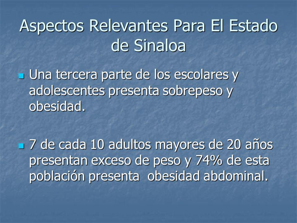 Aspectos Relevantes Para El Estado de Sinaloa