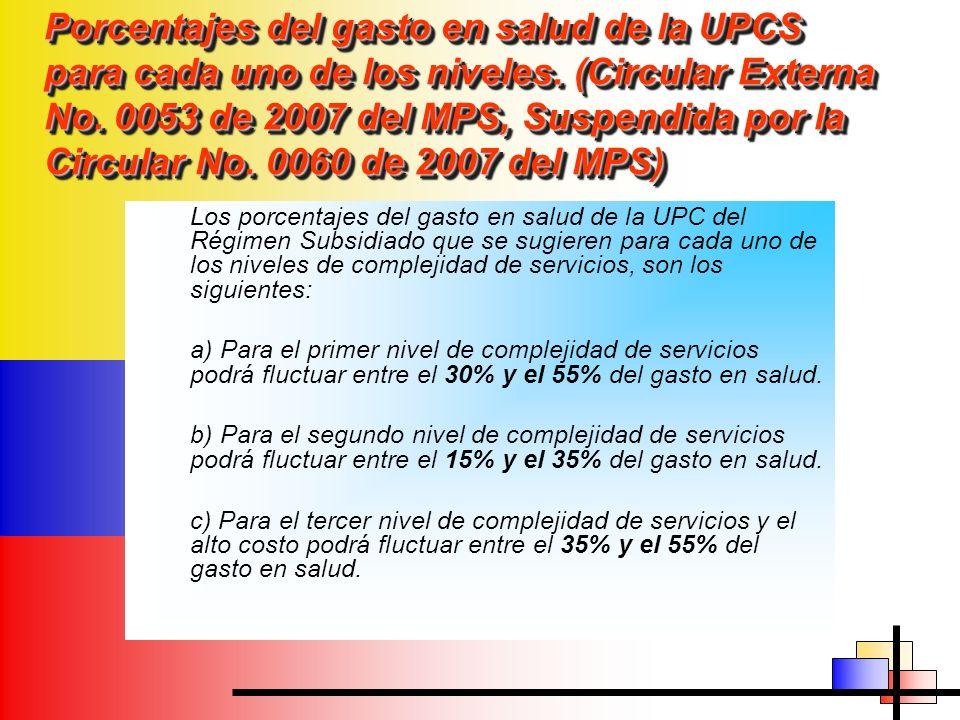 Porcentajes del gasto en salud de la UPCS para cada uno de los niveles