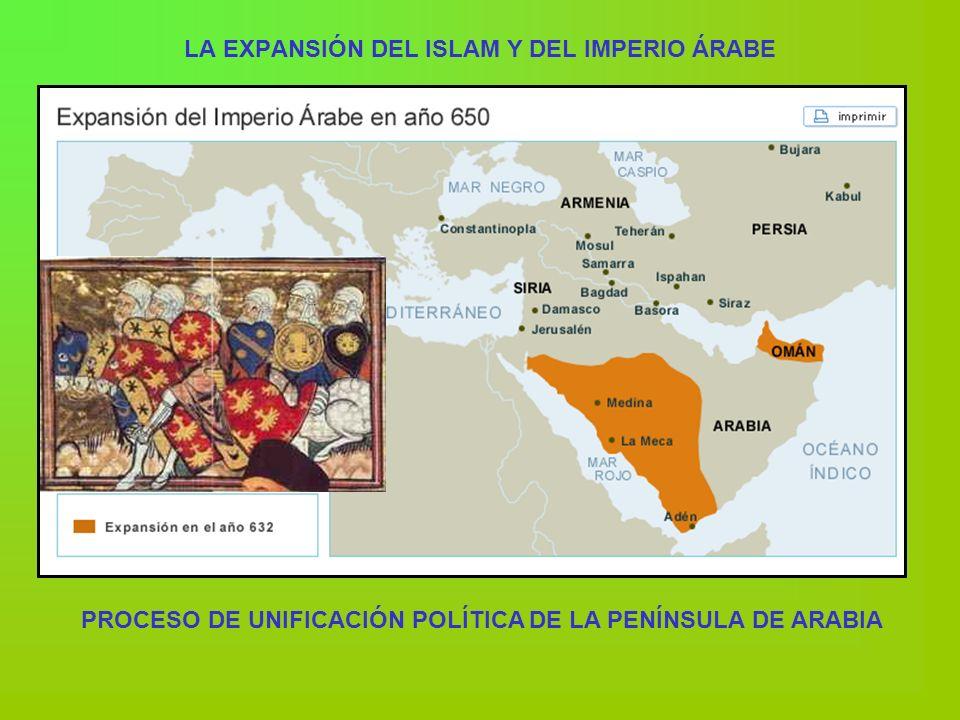 LA EXPANSIÓN DEL ISLAM Y DEL IMPERIO ÁRABE