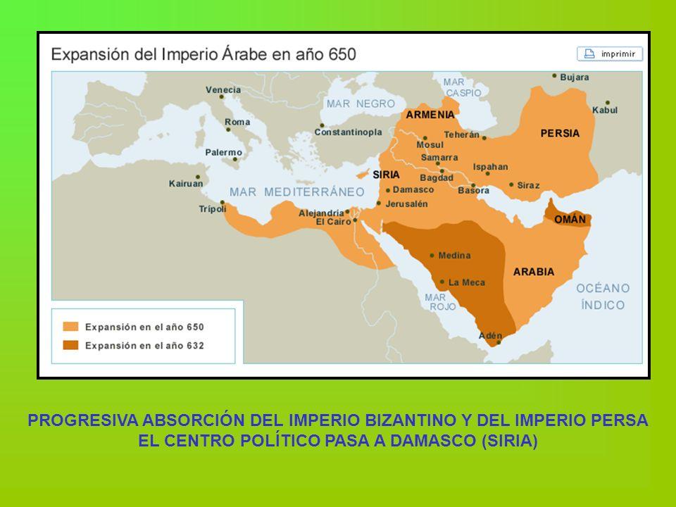 PROGRESIVA ABSORCIÓN DEL IMPERIO BIZANTINO Y DEL IMPERIO PERSA