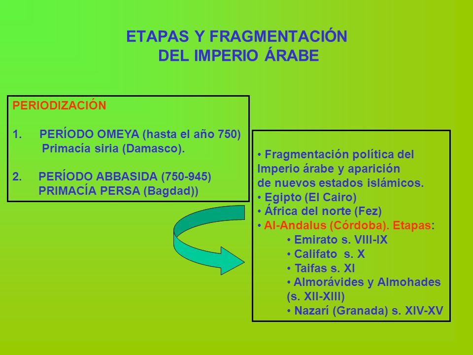 ETAPAS Y FRAGMENTACIÓN DEL IMPERIO ÁRABE