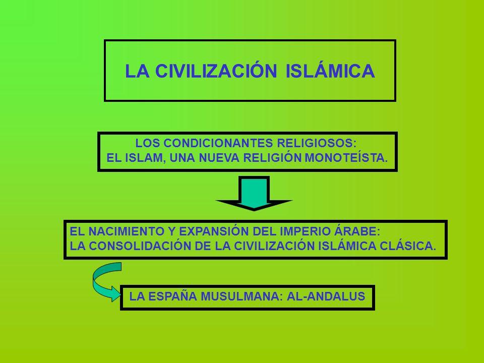 LA CIVILIZACIÓN ISLÁMICA