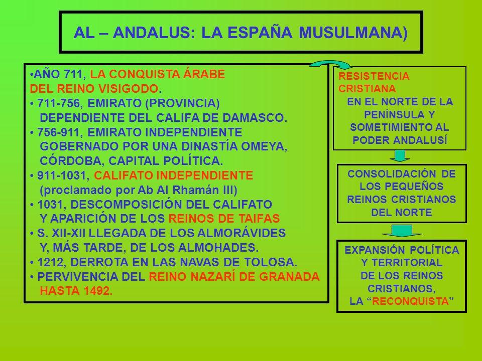 AL – ANDALUS: LA ESPAÑA MUSULMANA)