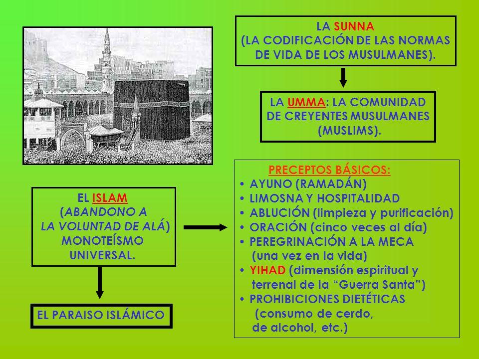 (LA CODIFICACIÓN DE LAS NORMAS DE VIDA DE LOS MUSULMANES).