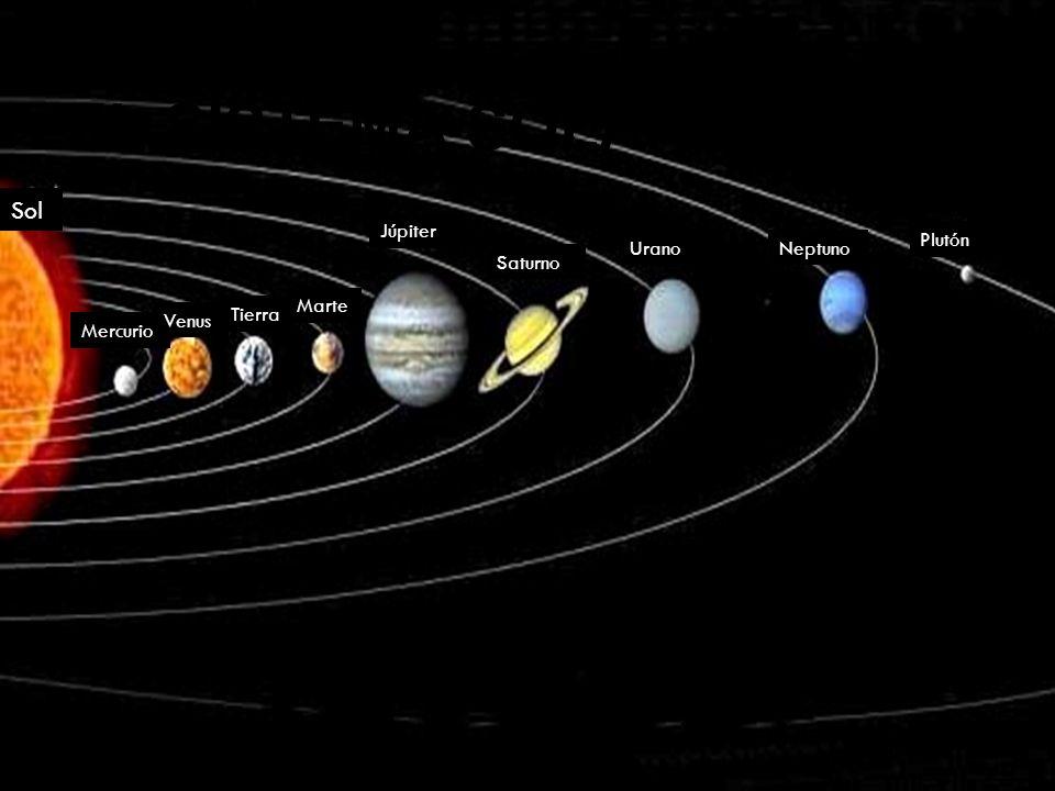 El sistema solar Sol Júpiter Plutón Urano Neptuno Saturno Marte Venus