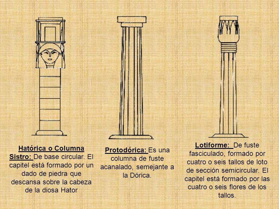 Protodórica: Es una columna de fuste acanalado, semejante a la Dórica.