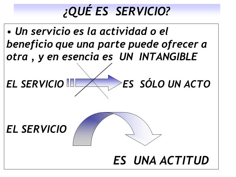 ¿QUÉ ES SERVICIO Un servicio es la actividad o el beneficio que una parte puede ofrecer a otra , y en esencia es UN INTANGIBLE.