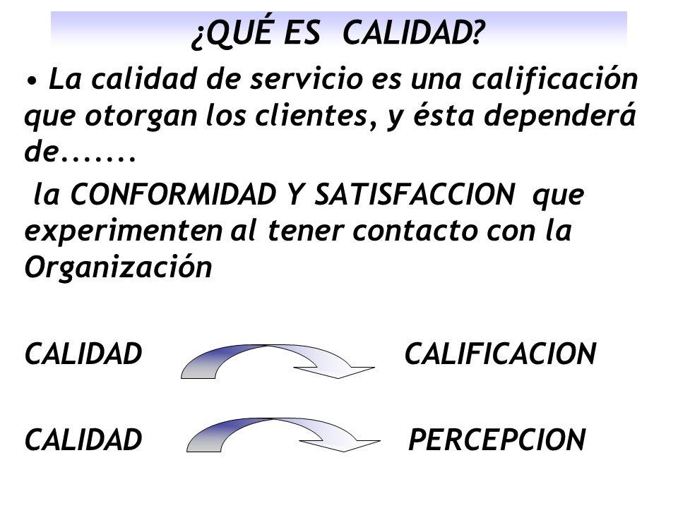 ¿QUÉ ES CALIDAD La calidad de servicio es una calificación que otorgan los clientes, y ésta dependerá de.......