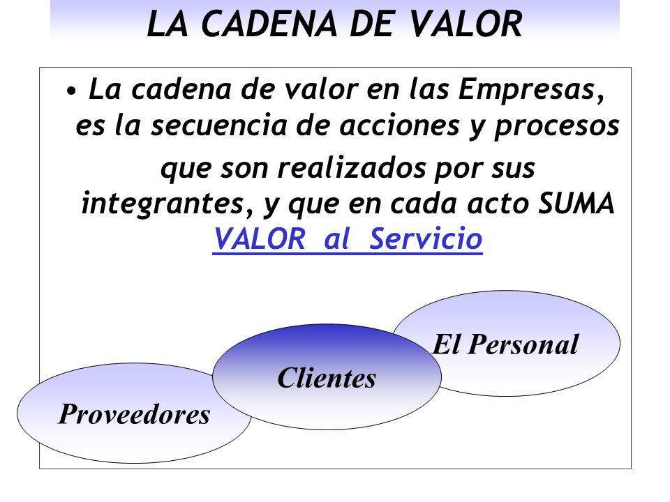 LA CADENA DE VALOR La cadena de valor en las Empresas, es la secuencia de acciones y procesos.